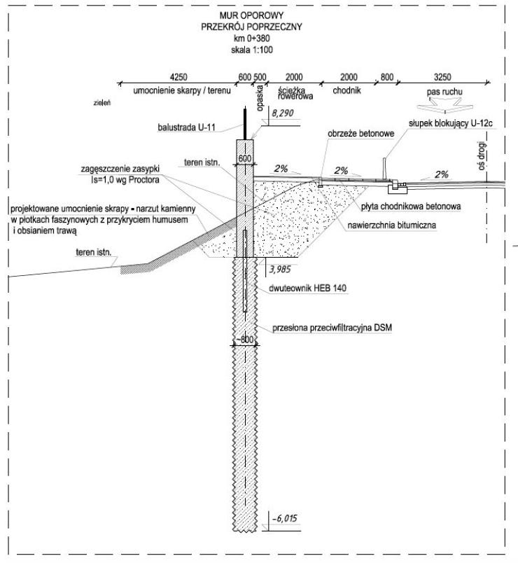 Mur oporowy przekrój
